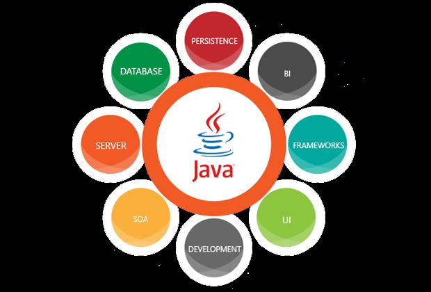 Best Java Internship Training   Course in Mohali Chandigarh