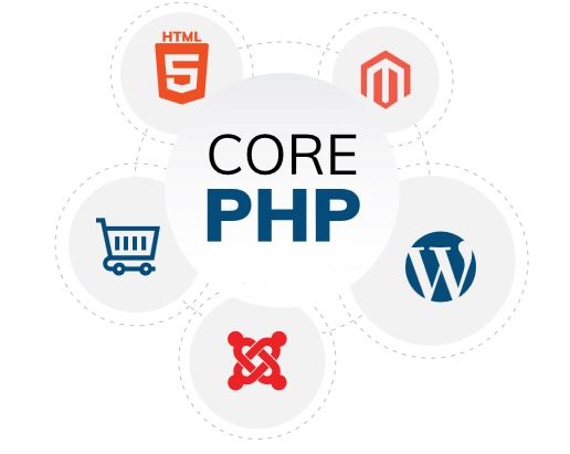 core php tutorial in hindi