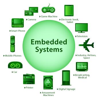 ECE   Embedded System   IOT   Raspberry-Pi   Arduino